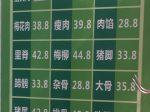 豚肉の値段-壹号土猪-2019年9月11日-龍泉驛-成都市
