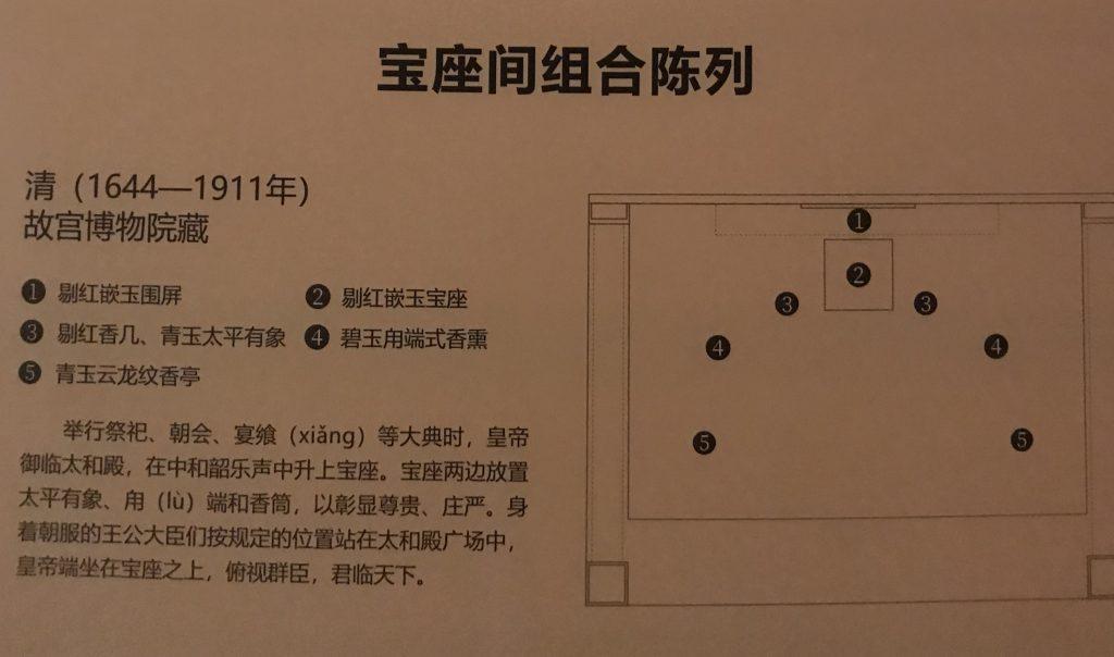 宝座間組合せ陳列-敬天法祖-特別展-金玉琅琅-清代宮廷の儀式と生活-金沙遺跡博物館